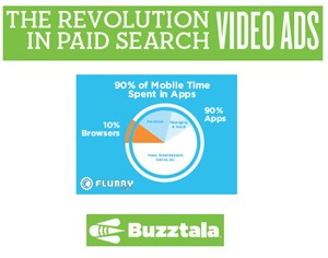 THE REVOLUTION IN PAID SEARCH VIDEO ADS