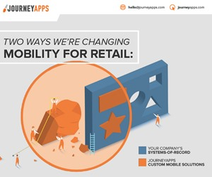 Mobility For Retail