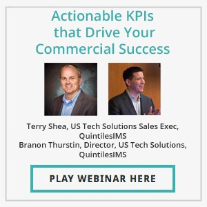 A Framework to Develop Actionable KPIs that Drive Your Commercial Success