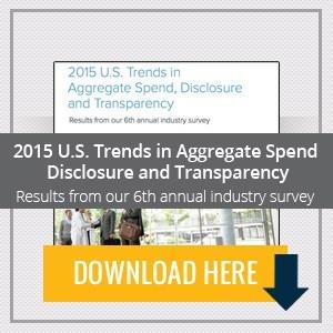 2015 U.S. Trends in Aggregate Spend, Disclosure and Transparency