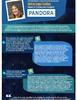 Pandora Q&A with Andrea Lopus Cardozo