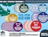 Saudi Naval Expansion Programme II