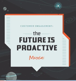 The Future is Proactive