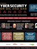 2nd Annual Cyber Security for Oil & Gas Canada Summit Agenda