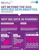 The Power of Big Data Anaytics in Pharma [Infographic]