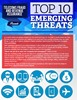 Top 10 Emerging Threats