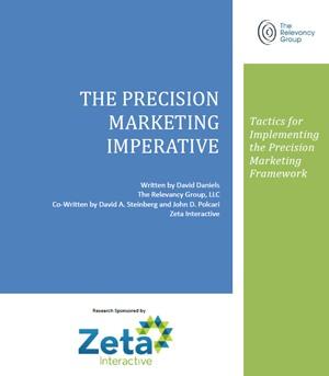 The Precision Marketing Imperative
