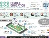 BROCHURE: 2nd Annual Higher Education Leaders Asia Forum