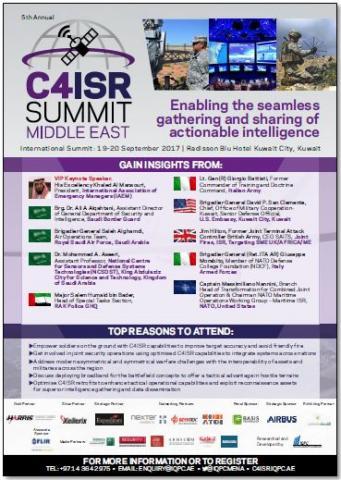 C4ISR - Agenda