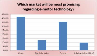 photo Promising_Markets_Chart_embed_zps41bde81a.jpg
