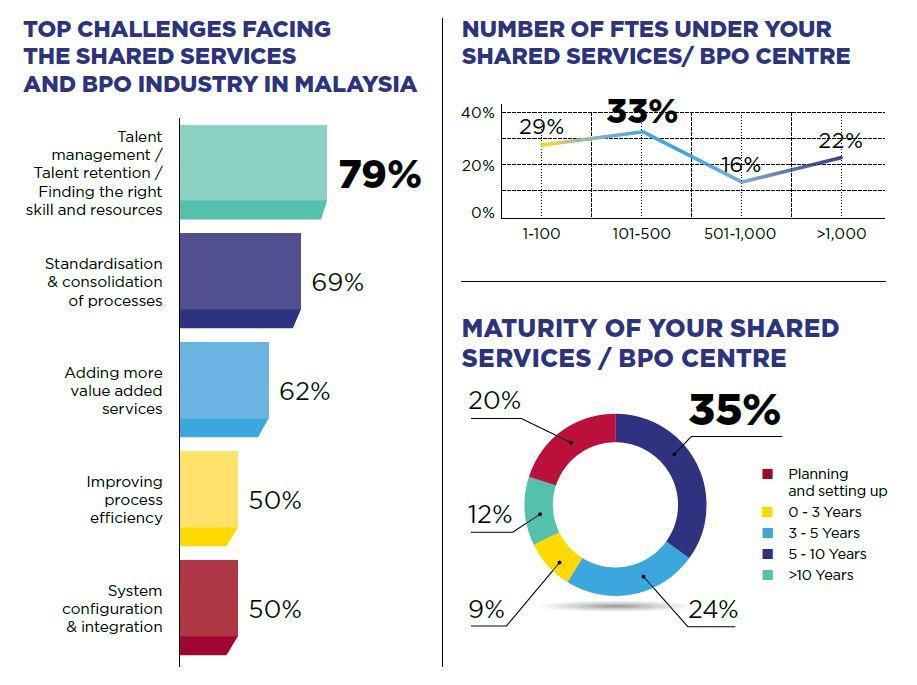 SSO Malaysia sponsorship Opportunities