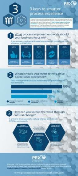 3 keys infographic