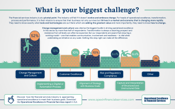 opex-financial-services-biggest-challenge-statistics