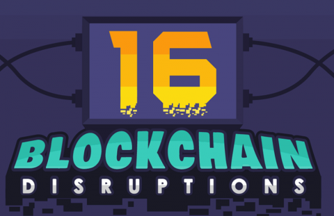 blockchain SSON