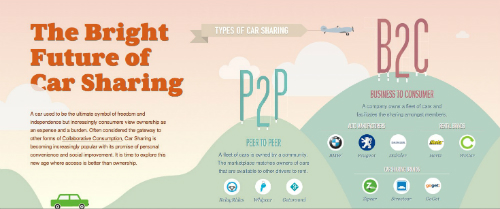 photo car_sharing_infographic_embed_zps8c10a633.jpg