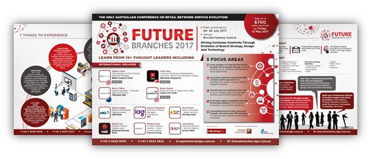 Future Branches 2017 Agenda