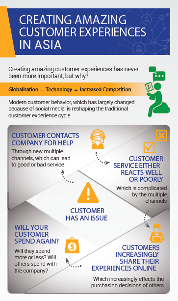 Creating Amazing Customer Experiences in Asia
