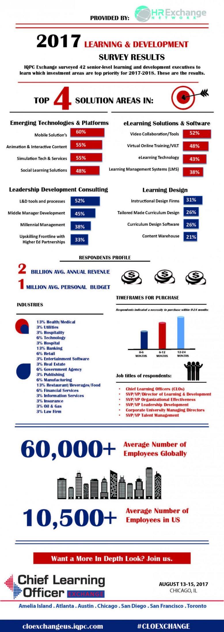 HREN_CLO Infographic1