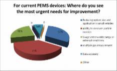 photo PEMS_improvements_measurement_providers_zps42d90da8.jpg