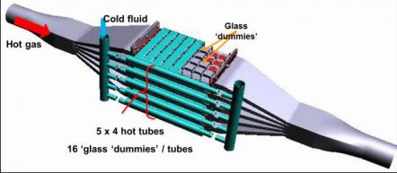 Example Thermo-electric generator