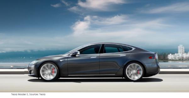 photo Tesla_ElectricVehicle_zpsnejsfohf.png