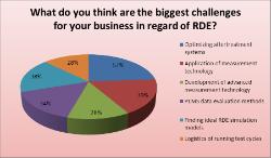 photo RDE_Challenges_zps457d53cc.jpg
