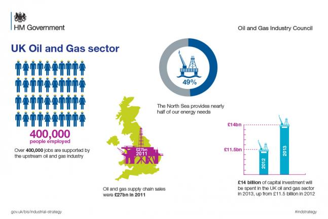 http://energysquared.files.wordpress.com/2013/10/infographic_oilandgas_bis.jpg
