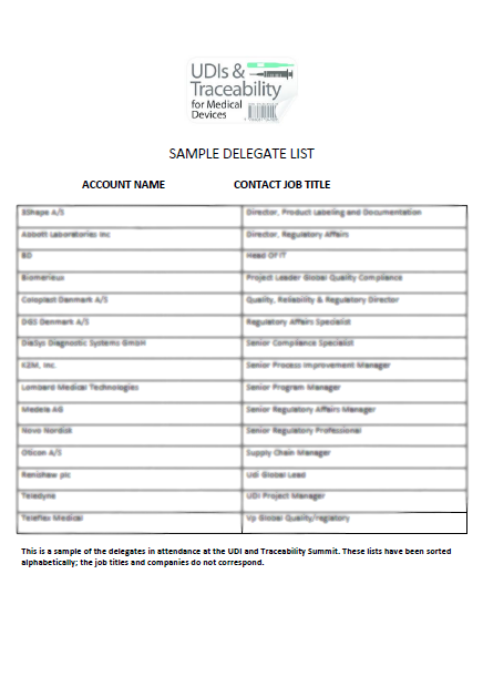 sample list