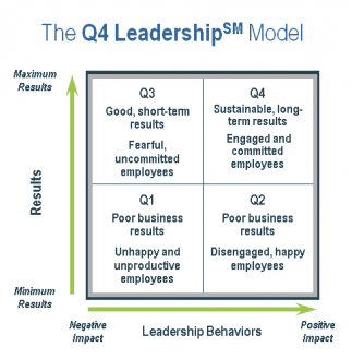 The Q4 Leadership Model