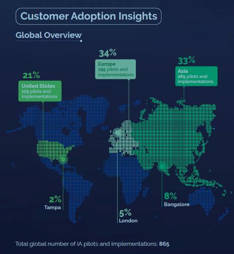 IA global map