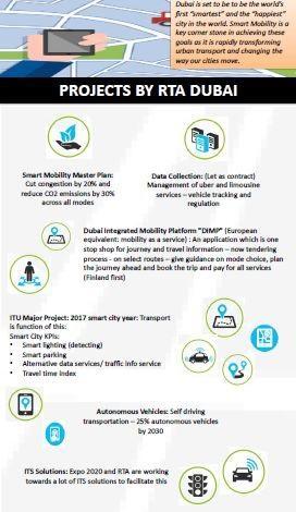 Projects by RTA Dubai