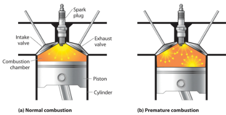 photo Combustion_graphic_Fuel_Article_embed_zps7874eb48.jpg