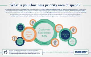opex-financial-priority-spending