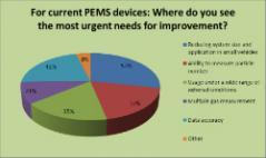 photo PEMS_improvements_all_zps64318134.jpg