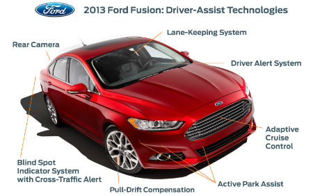 photo Ford_Fusion_driverassist_embed_zps8e7feefd.jpg