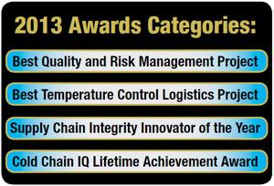 Award 2013 Categories