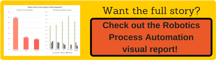 Robotic Process Automation - The Visual Report