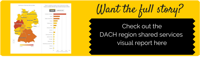 View the report on DACH shared services centres
