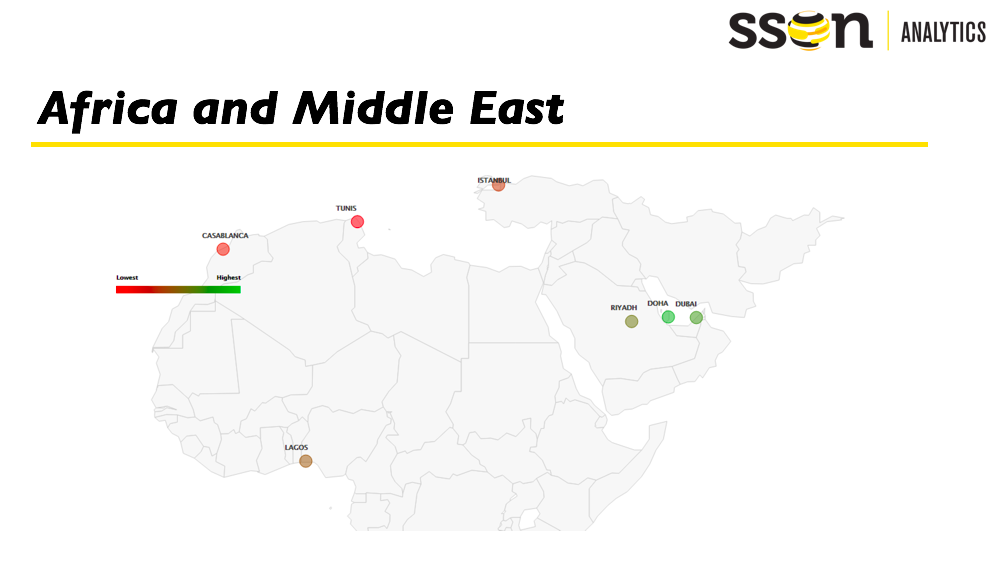 Middle East and North Africa shared services