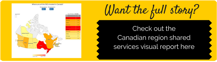 Canadian shared services